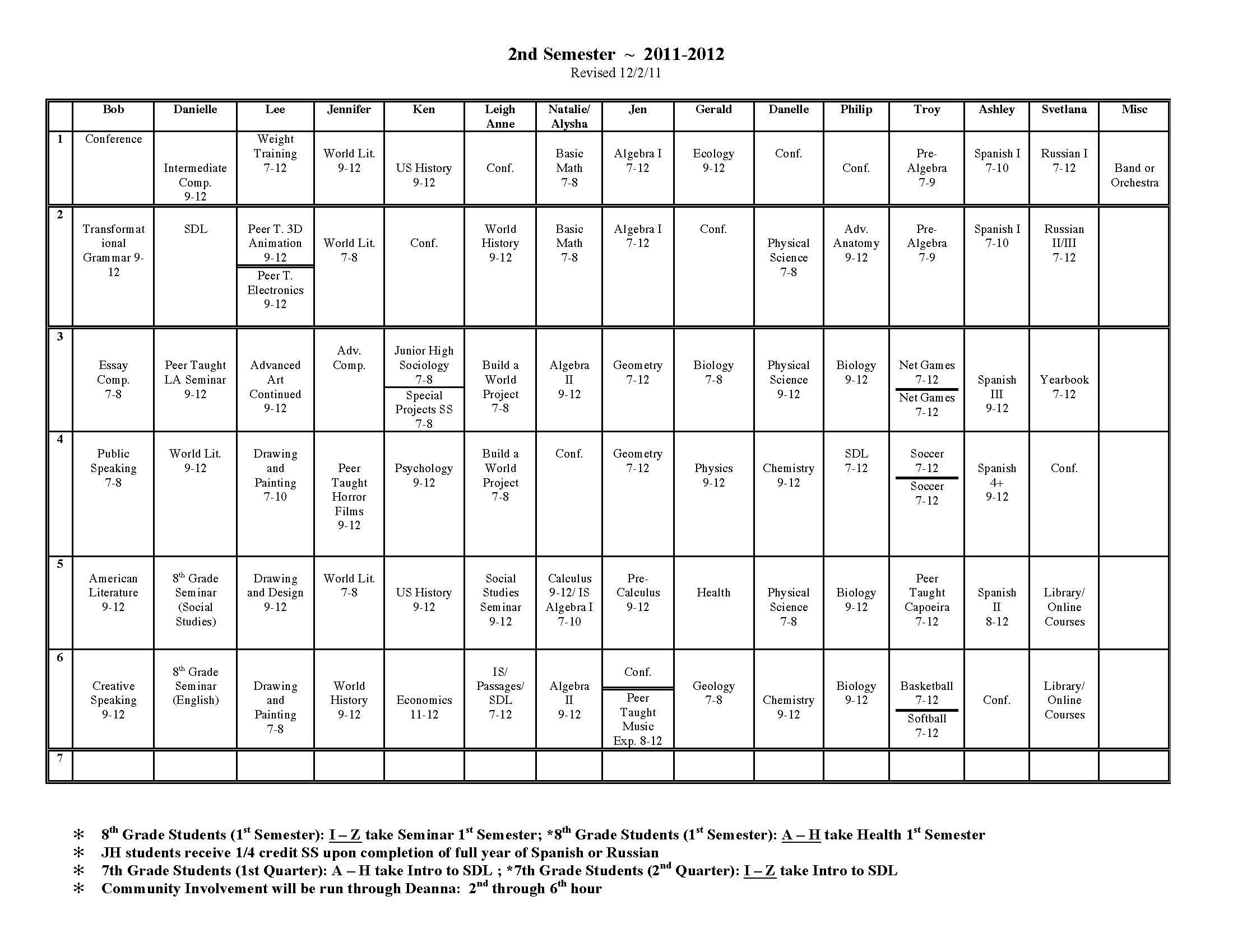 2nd Semester Schedule — Steller Secondary School